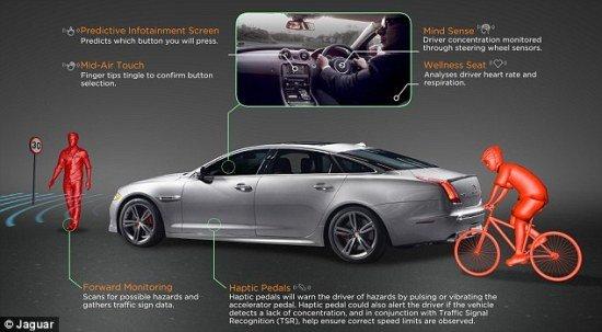 """Xe Jaguar Land Rover có thể """"đọc vị"""" tài xế"""