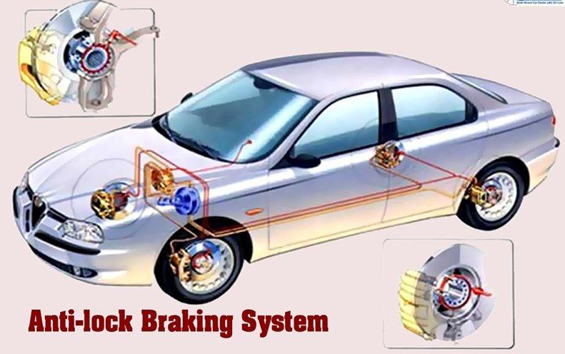 Hệ thống chống bó cứng phanh ABS giúp ngăn ngừa tình trạng các bánh xe bị khóa cứng.