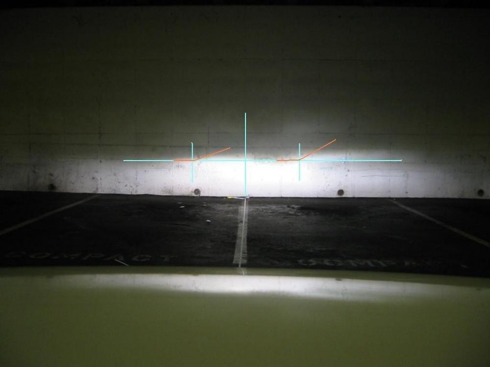 Kiểu tra độ cao và độ chụm của 2 chùm sáng.