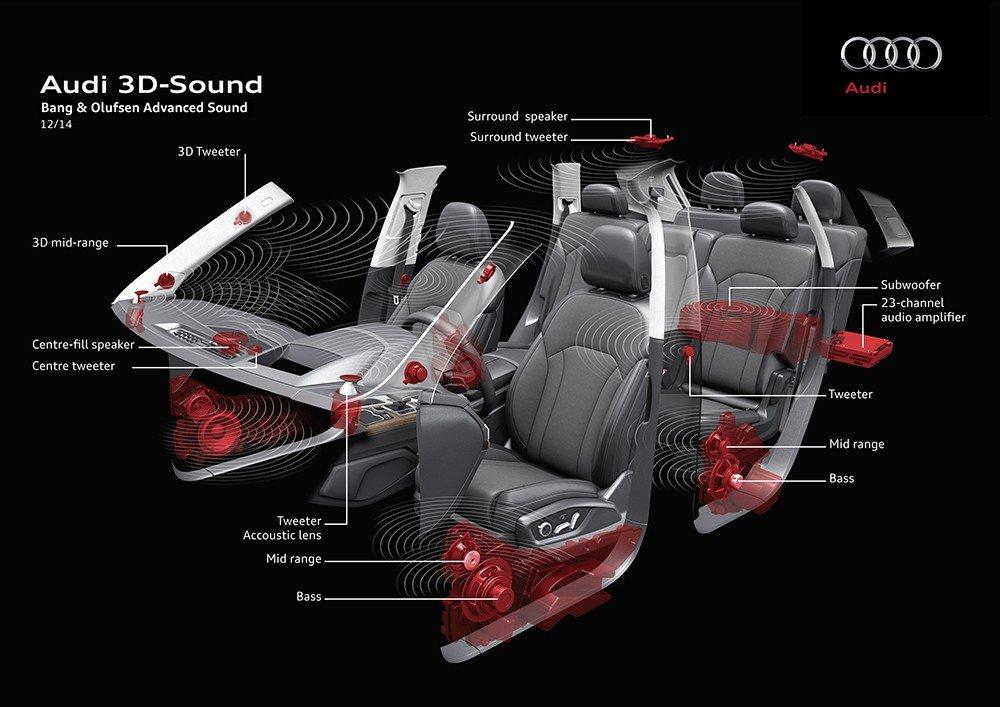 Audi Q7 2016 sở hữu hệ thống trang bị an toàn hiện đại.