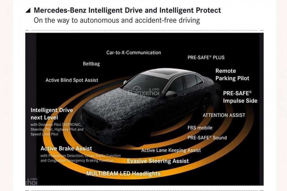 Mercedes E-Class 2016 thu hút những người ưa công nghệ bằng những trang bị tiên tiến.