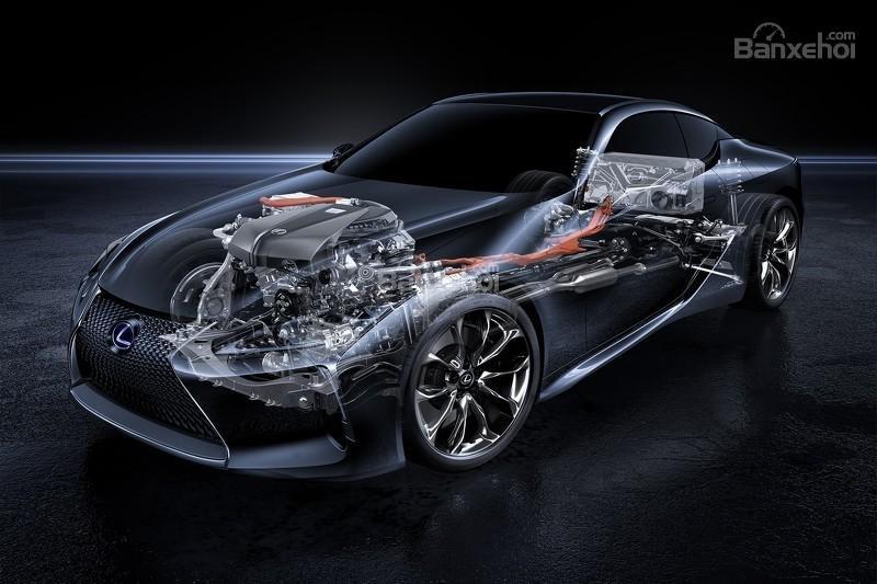 Hình ảnh chi tiết của Lexus LC 500h 16