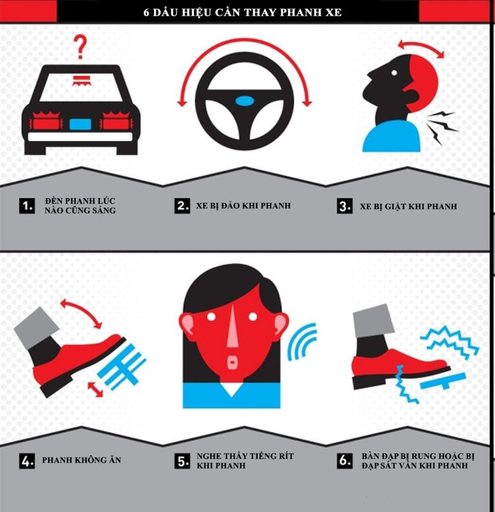 6 dấu hiệu cảnh báo phanh xe ô tô cần thay mới .