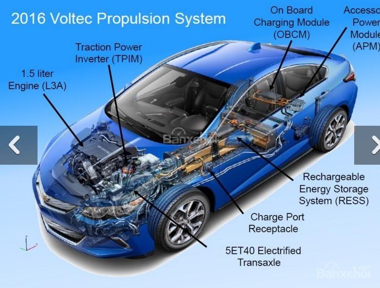 Đánh giá xe Chevrolet Volt 2017: Hệ thống truyền động của xe.