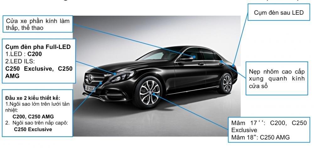 Mercedes-Benz C200 2015 sở hữu cụm đèn pha với thiết kế mềm mại.