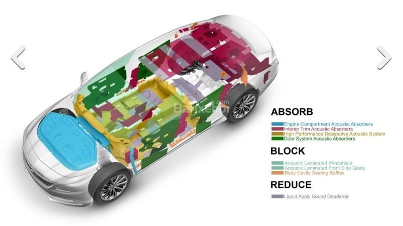 Đánh giá xe Buick LaCrosse 2017: Xe sở hữu nhiều tính năng cảm ứng.