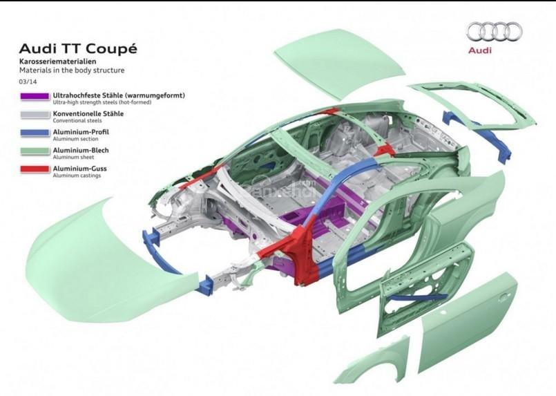 Audi TT 2017 sở hữu hàng loạt công nghệ hỗ trợ lái và an toàn tiên tiến, hiện đại.