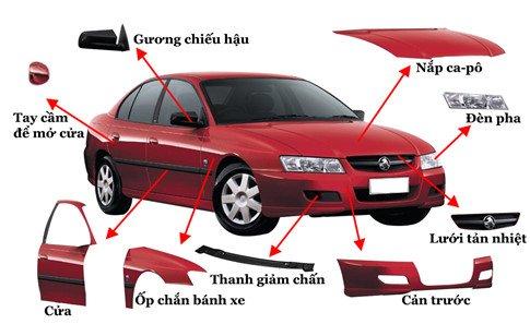 Tìm hiểu các bộ phận cơ bản của ô tô