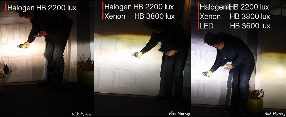 Halogen - Xenon - LED: Đèn nào sáng hơn? 7