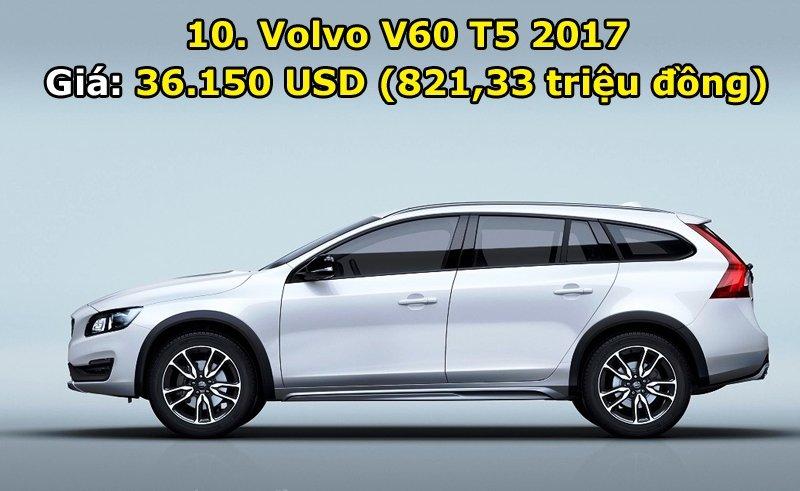 Danh sách 10 mẫu xe wagon rẻ nhất thế giới 10