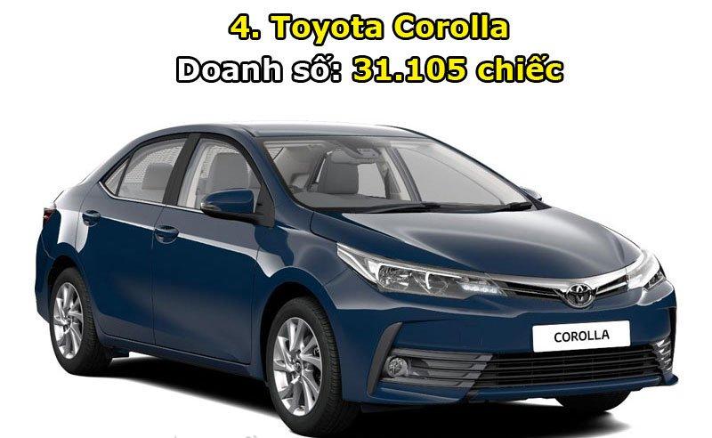 4. Toyota Corolla