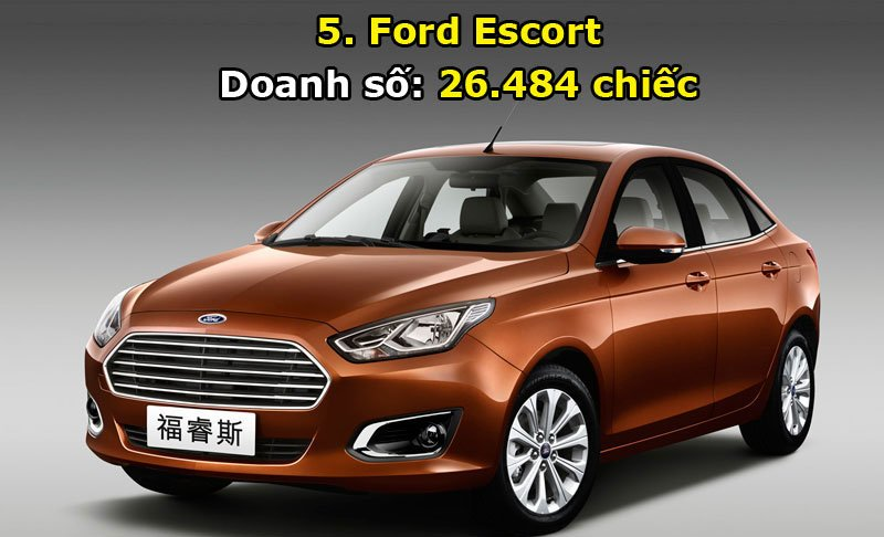 5. Ford Escort.