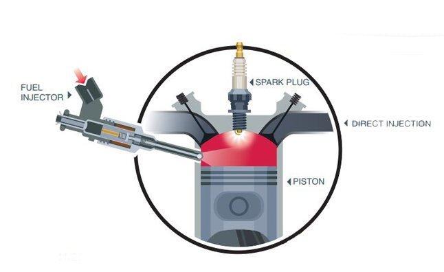 Tìm hiểu lợi và hại của công nghệ phun xăng trực tiếp trên xe hơi.