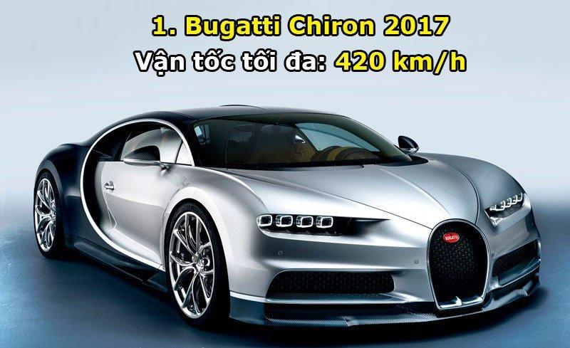 Khám phá 10 mẫu xe hơi nhanh nhất năm 2017 1