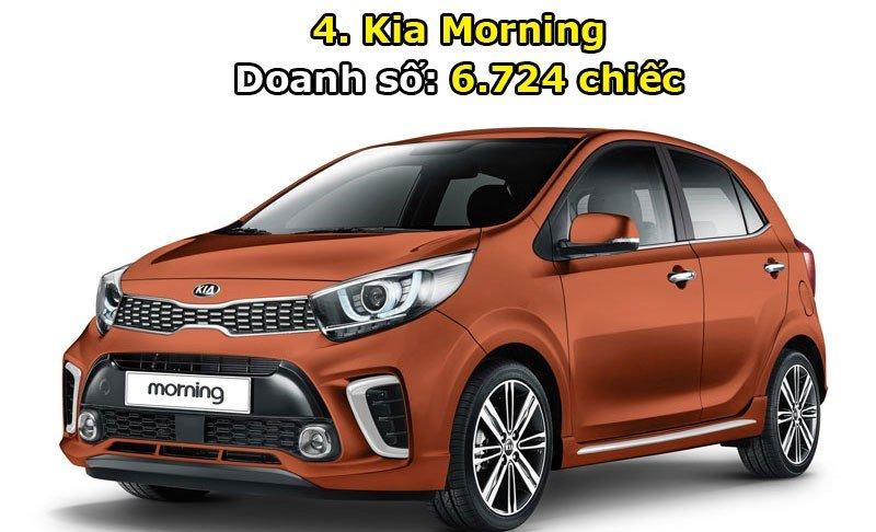 Top 10 xe bán chạy nhất thị trường Hàn Quốc trong tháng 6/2017 4