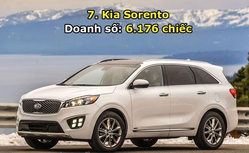 Top 10 xe bán chạy nhất thị trường Hàn Quốc trong tháng 6/2017 7