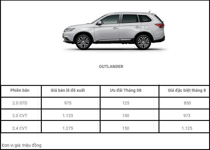 Trong tháng 8, xe Mitsubishi giảm giá mạnh tới 180 triệu 05