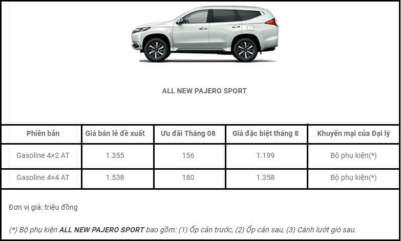 Trong tháng 8, xe Mitsubishi giảm giá mạnh tới 180 triệu 06