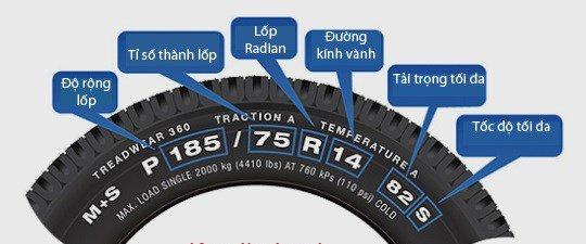 Những điều cần biết về lốp ô tô để tránh mất tiền oan khi sử dụng a1