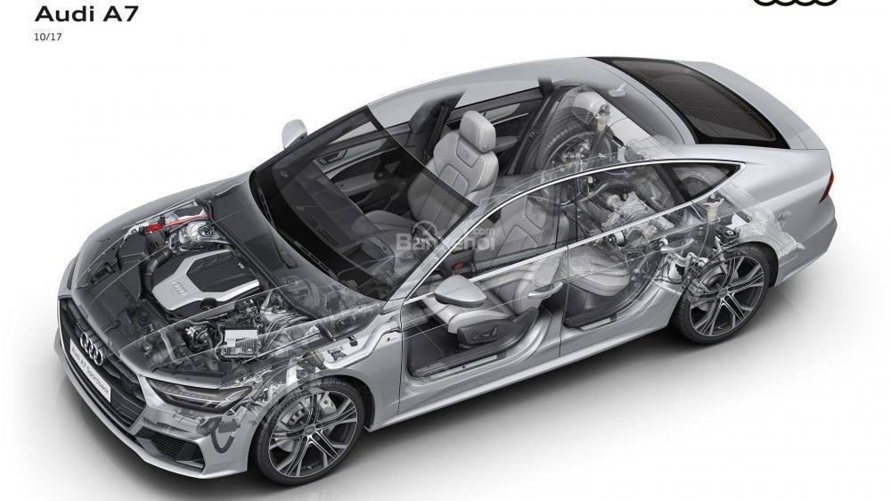 Đánh giá xe Audi A7 Sportback 2019 về động cơ