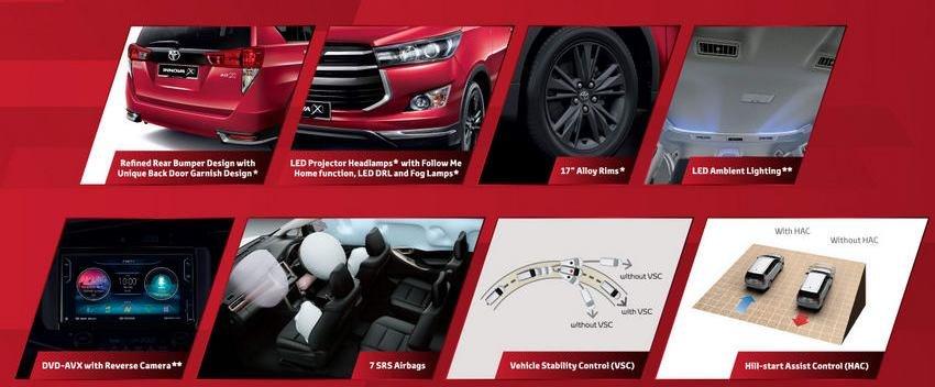 Đánh giá xe Toyota Innova Venturer 2018 về công nghệ an toàn.
