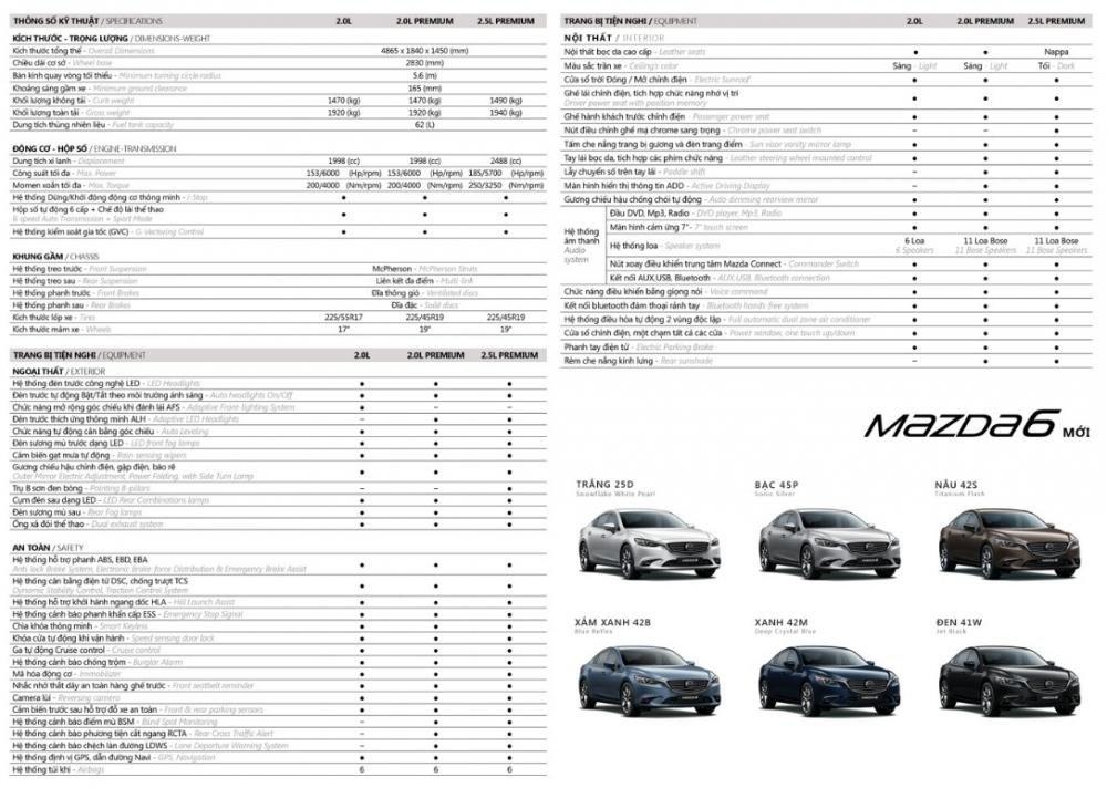 Giá xe Mazda 6 cập nhật tháng 2/2018 tăng 20 triệu đồng a3