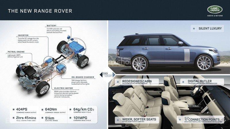 Đánh giá xe Land Rover Range Rover 2018 về động cơ