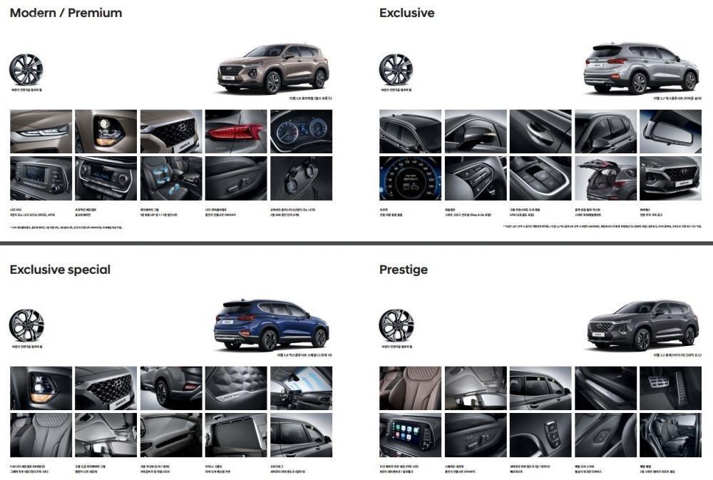 Hyundai Santa Fe 2019 có 04 phiên bản lựa chọn tại Hàn Quốc.