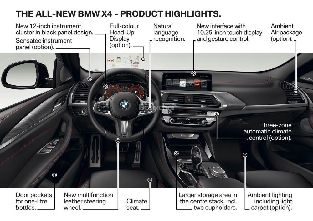 Đánh giá xe BMW X4 2019: Xe được trang bị nhiều tính năng an toàn hiện đại.