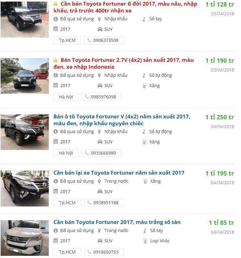Tin rao bán xe Toyota Fortuner 2017 cũ trên thị trường - Ảnh a2
