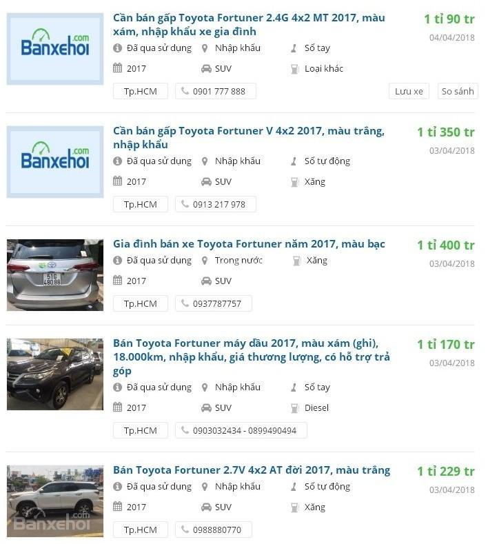 Tin rao bán xe Toyota Fortuner 2017 cũ trên thị trường - Ảnh a1