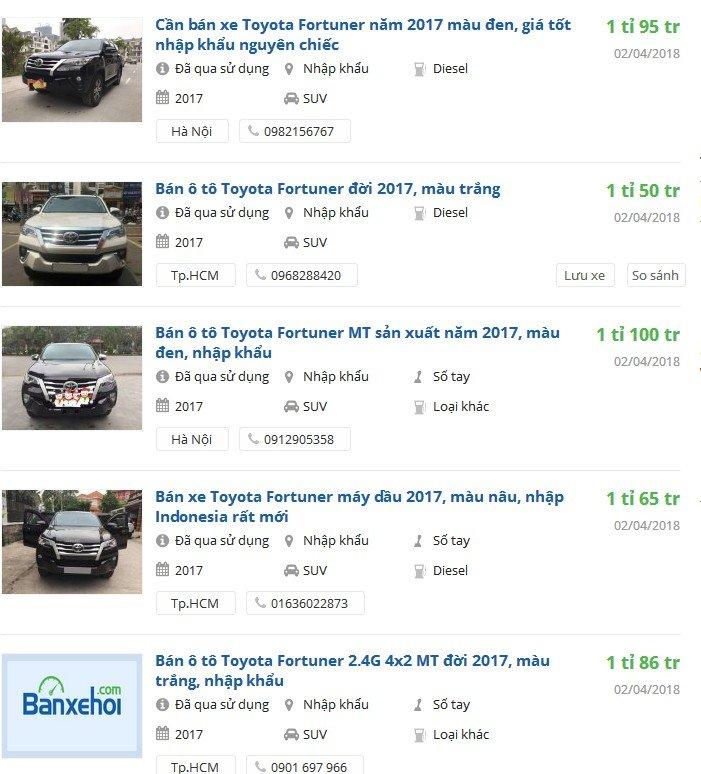 Tin rao bán xe Toyota Fortuner 2017 cũ trên thị trường - Ảnh a3