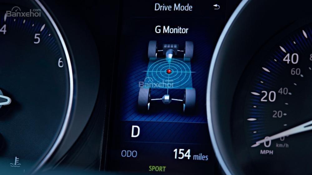Ưu điểm Toyota C-HR 2018 a1