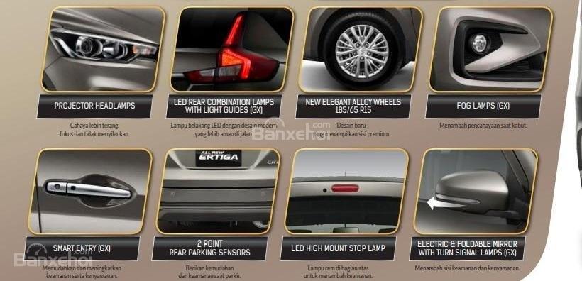 Trang bị ngoại thất mới trên Suzuki Ertiga 2018 - Ảnh a2