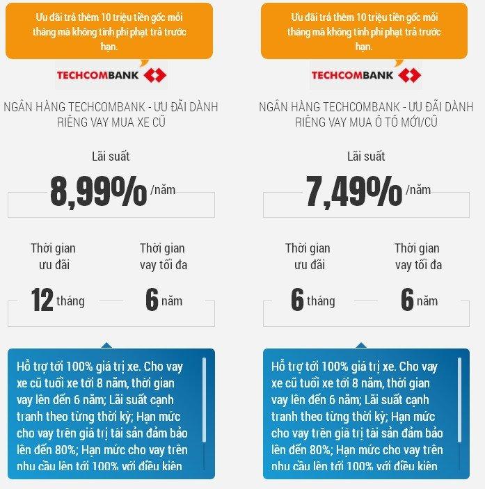 Lãi suất vay mua ô tô cũ trả góp tại Ngân hàng TMCP Kỹ thương Việt Nam – Techcombank.
