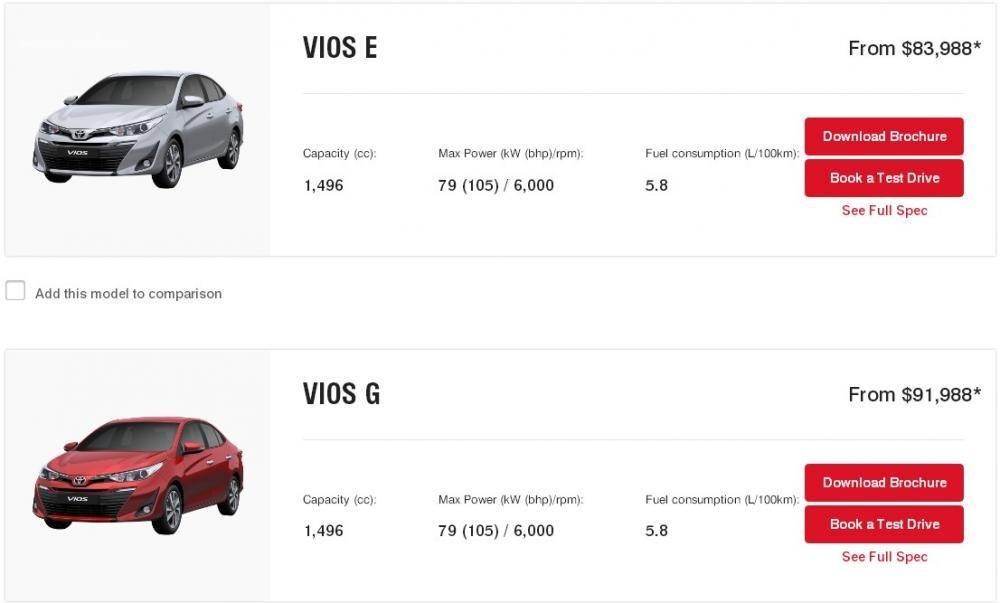 Đánh giá xe Toyota Vios 2018 bản Singapore sắp mở bán tại Việt Nam.