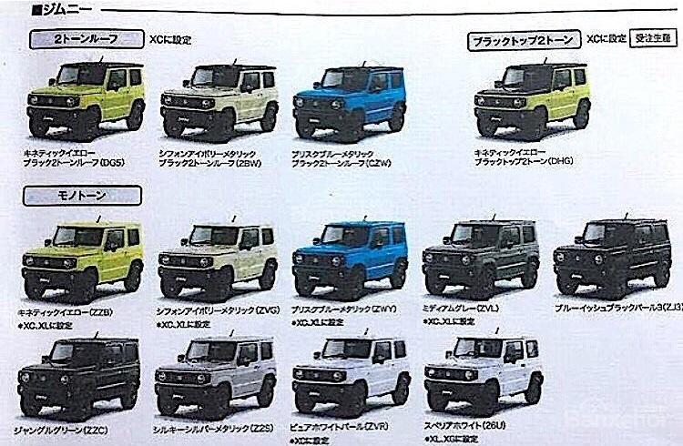 Suzuki Jimny 2019 rò rỉ ảnh brochure trước khi ra mắt vào tháng 7 tới - Ảnh 1.