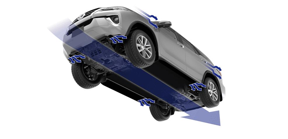Đánh giá xe Toyota Fortuner 2018 máy dầu số sàn 2.4G 4x2: Thiết kế khí động học,