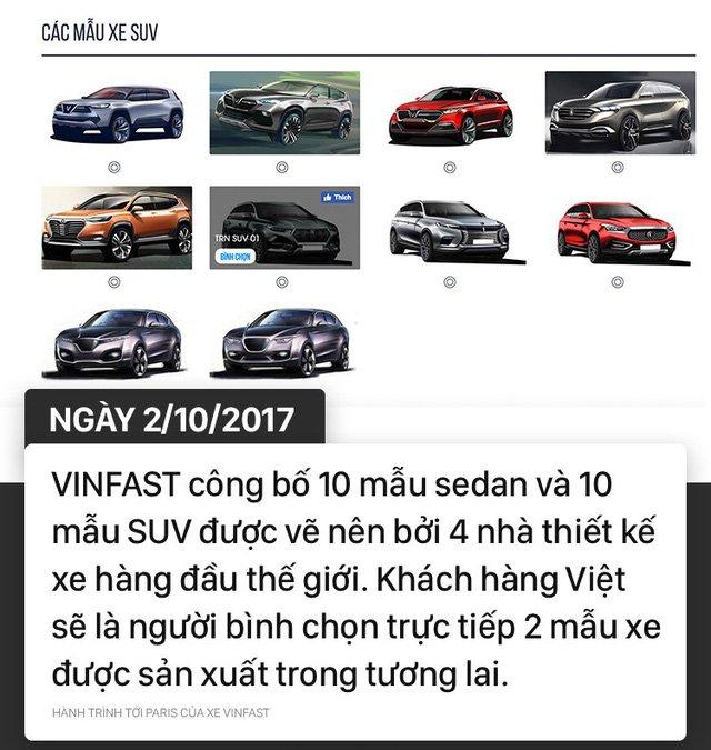 VinFast và chặng đường tới Paris của xe hơi Việt 6