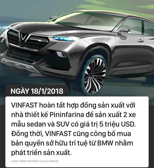 VinFast và chặng đường tới Paris của xe hơi Việt 14