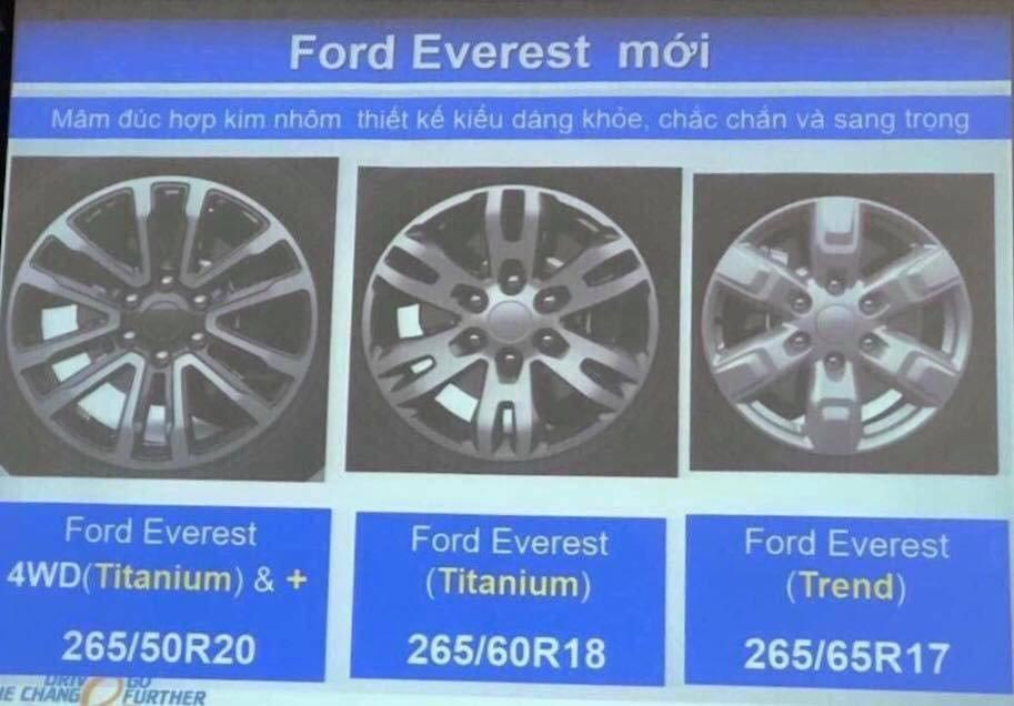 Lộ thông số Ford Everest 2018 mới tại Việt Nam, có bản Bi-Turbo giá tạm tính chỉ 1,25 tỷ
