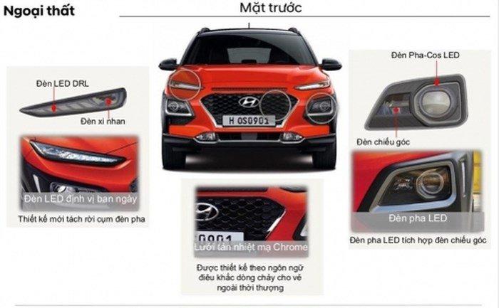 Thiết kế đầu xe Hyundai Kona tại Việt Nam.