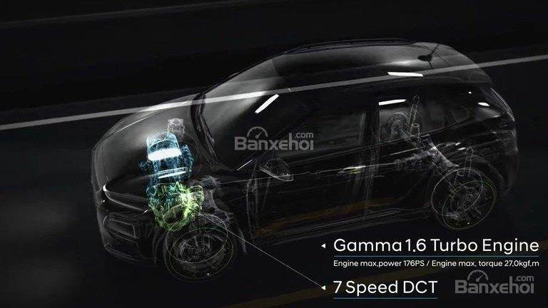 So sánh xe Honda HR-V và Hyundai Kona: SUV đô thị mới nào có thể lật đổ Ford Ecosport? 14.