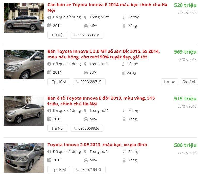Chọn mua xe Toyota Innova cũ trong tầm giá 500 triệu như thế nào? - Ảnh 1.