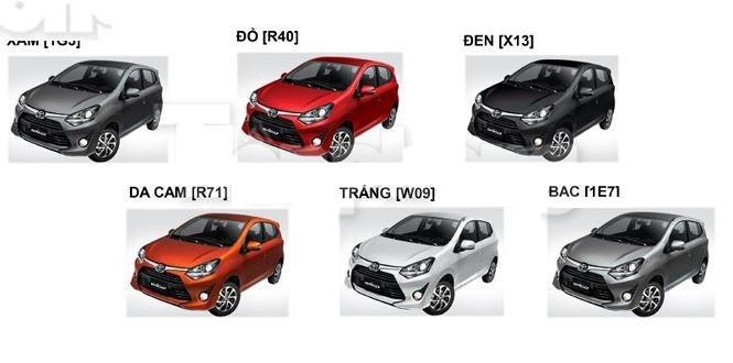Các lựa chọn màu cho Toyota Wigo 2018 tại Việt Nam.