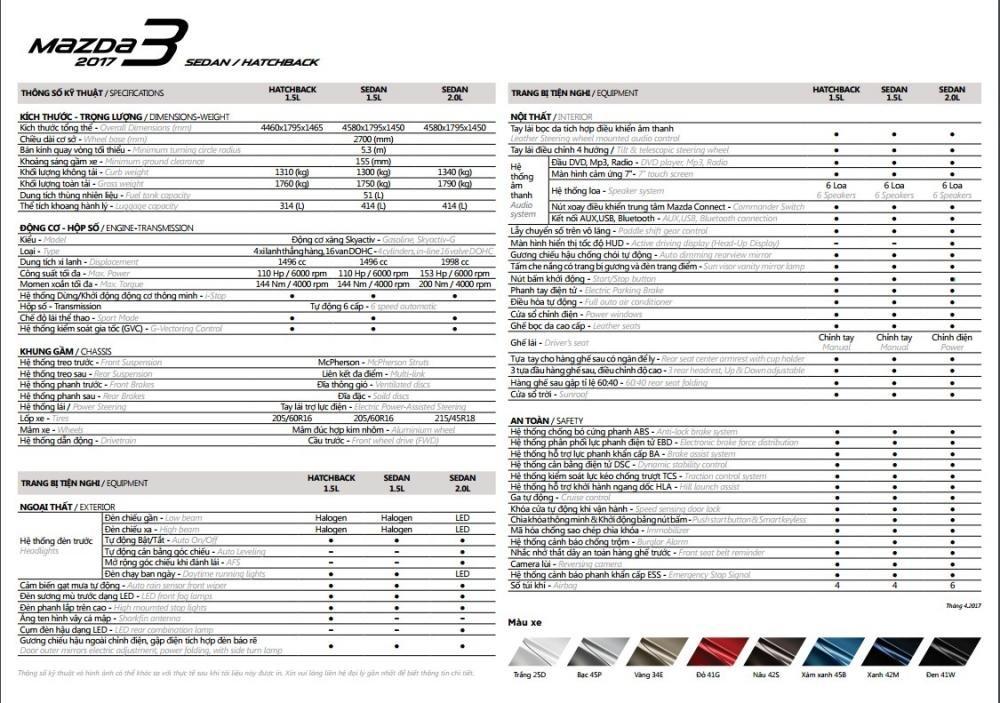 Bảng thông số kỹ thuật Mazda 3 2019 tại Việt Nam .