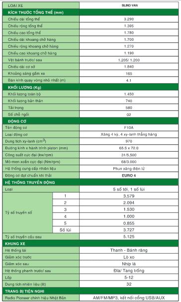Bảng thông số kỹ thuật Suzuki Blind Van tại Việt Nam a8