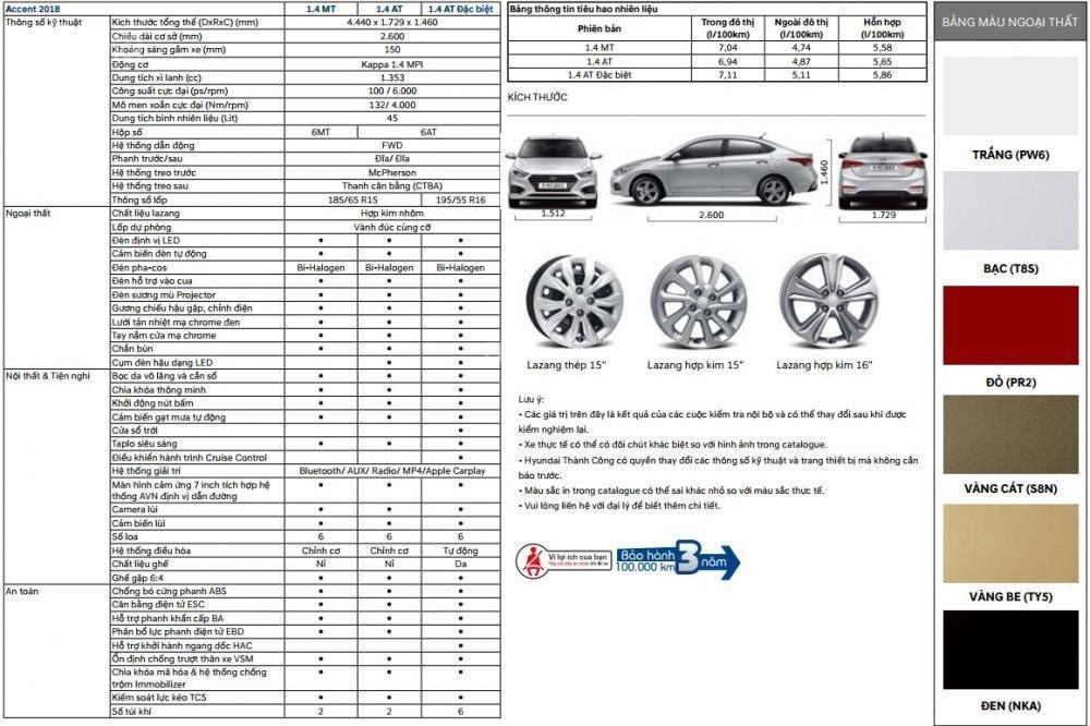 Bảng thông số kỹ thuật Hyundai Accent đời 2018 tại Việt Nam//