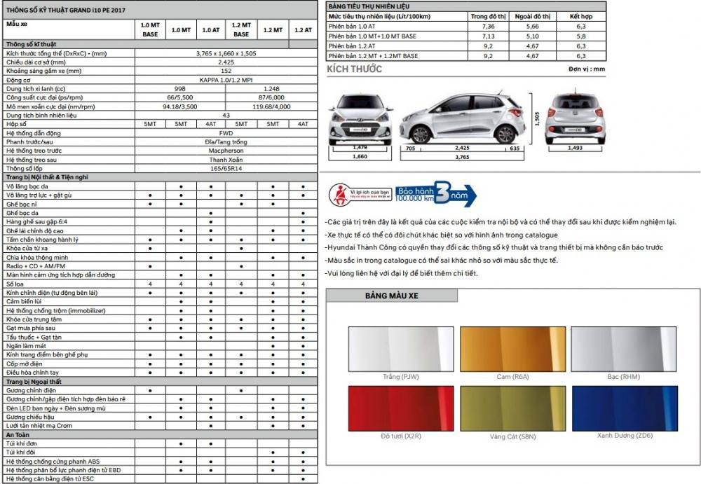 Thông số kỹ thuật Hyundai Grand i10 2018 hatchback..