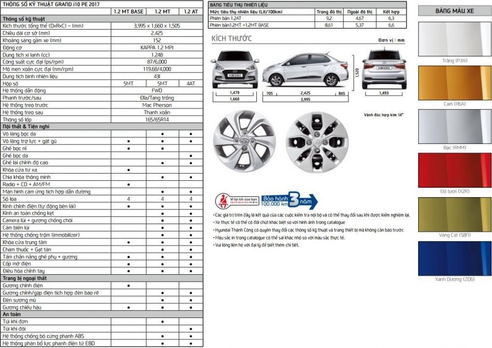 Thông số kỹ thuật Hyundai Grand i10 sedan 2018...